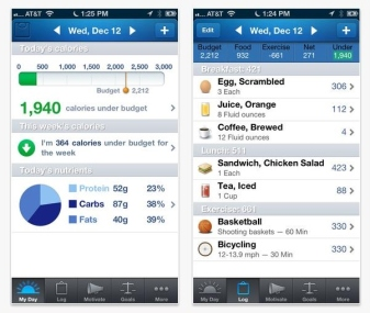 """Lose It"" smartphone app screen shot detailing caloric intake as well as nutrition information."
